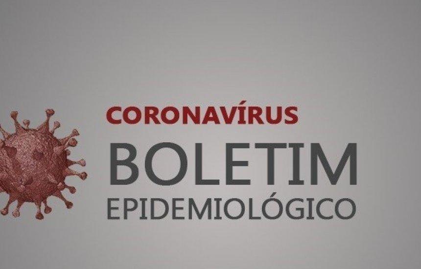 [Bahia possui 156 casos de coronavírus; 1º óbito foi registrado em Salvador]