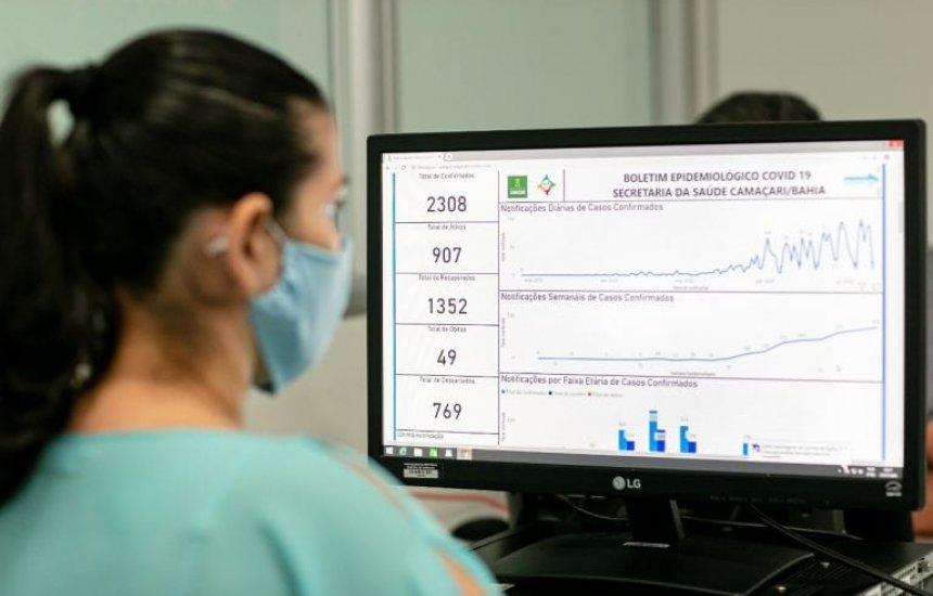 [Boletim Epidemiológico Interativo com dados da Covid-19 já está disponível em Camaçari]